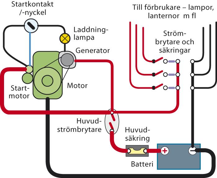 hur du koppla in två ampere i bilen